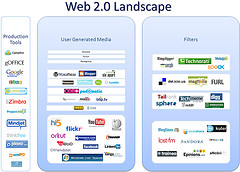 web2.0-landscape-small