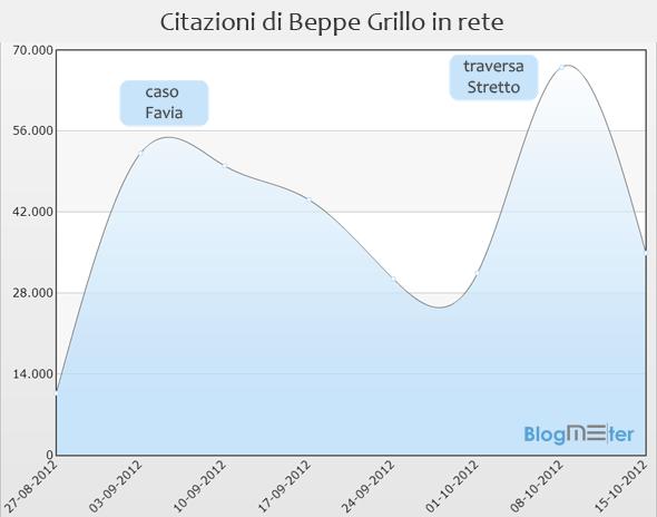 beppe_grillo_citazioni