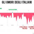 twitter umori italiani 2013