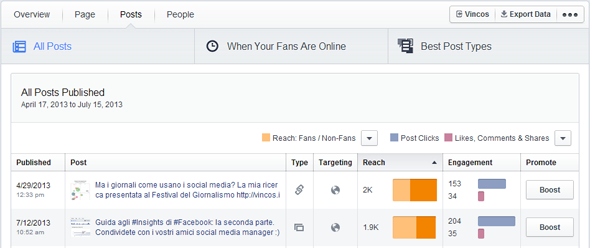 facebook insights all posts