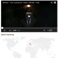 top video youtube
