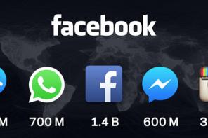 Facebook Messenger diventa una piattaforma e si apre alle aziende