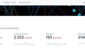 Account Home: la dashboard di sintesi delle statistiche di Twitter