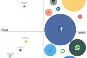 La matrice della comunicazione online