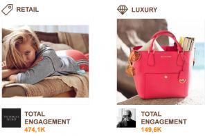 I migliori brand di moda su Instagram: il retail vince sul lusso