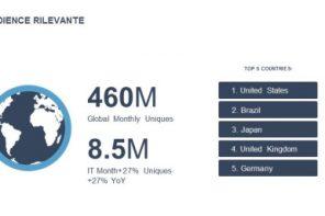 Tumblr: 8,5 milioni di utenti o visitatori in Italia?