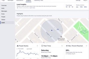 Facebook Local Awareness: la pubblicità per portare le persone nel negozio