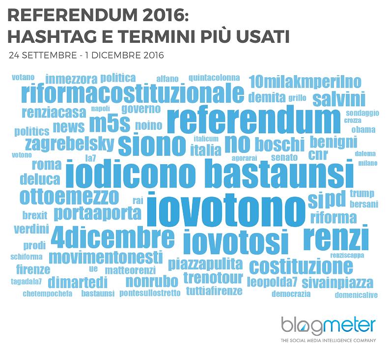referendum 2016 termini hashtag usati