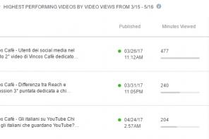 Facebook Insights: le novità della sezione Video