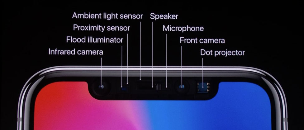 iphone camera and sensors