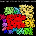 telecomitalia-twitter