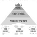 social media roi analysis framework
