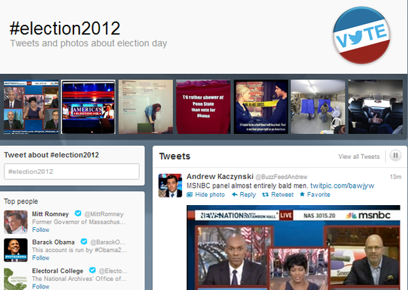 twitter_elections