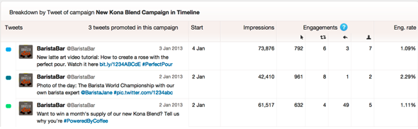 twitter_analytics_campaign