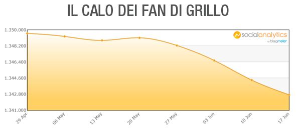 Calo_Fan_Beppe_Grillo