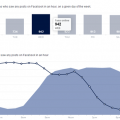 facebook visualization