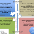 quadrante social network italia