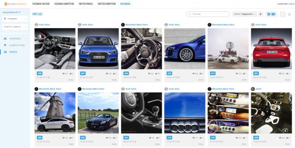 blogmeter instagram analytics top posts