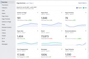Facebook Insights: nuove metriche per le interazioni