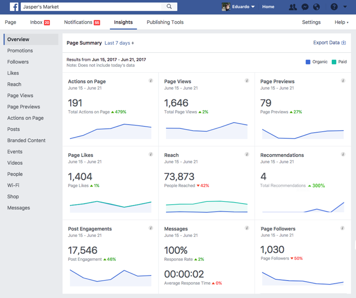facebook insights page interactions