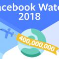facebook watch 400 milioni utenti