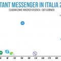chat più usate italiani 2019