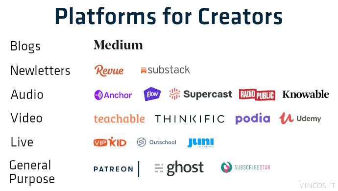 platforms for creator piattaforme per guadagnare