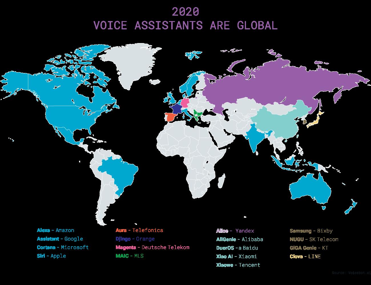 mappa assistenti vocali