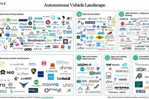 Cos'è e come funziona l'auto a guida autonoma?