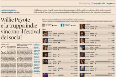 Sanremo 2021 e influencer su Il Sole 24 Ore