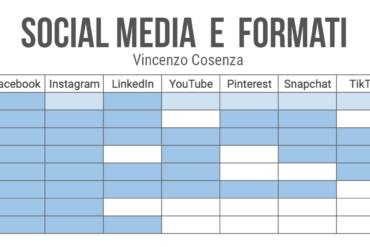 Social media e formati: verso l'omologazione?